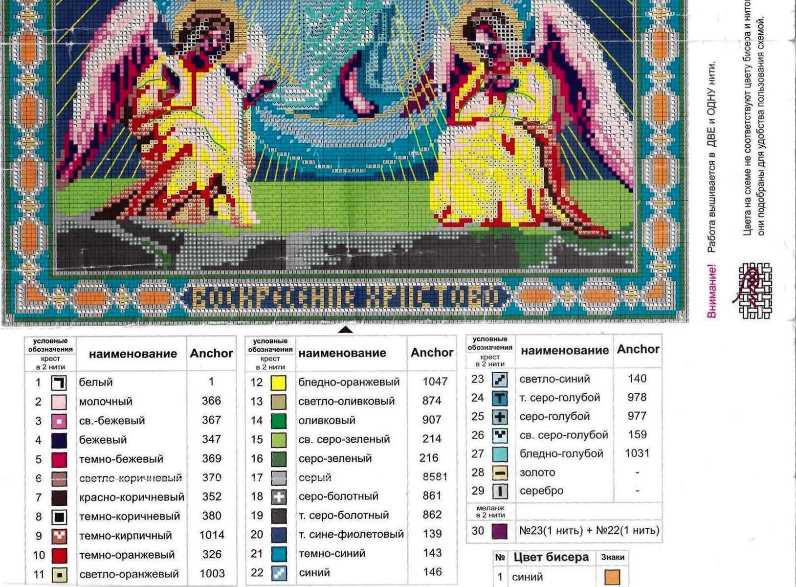 иконы крестиком схемы: