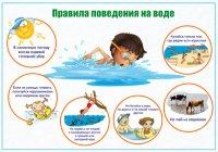 Правила поведения на воде.png