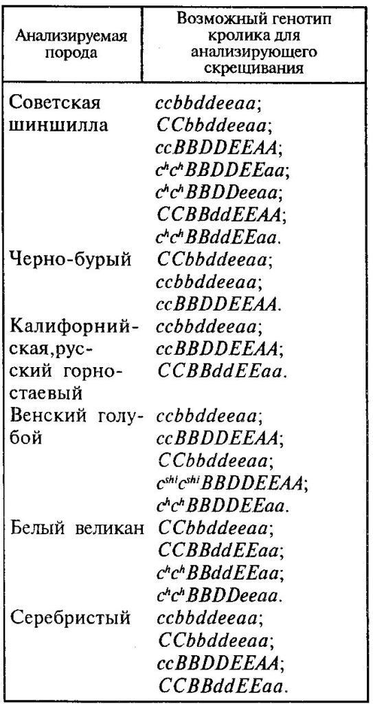 Племенное дело. 2002-04-10